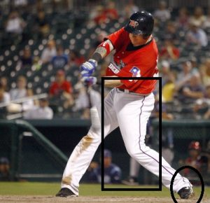 Josh Hamilton Hitting Mechanics, Josh Hamilton Double Inside Load, Superthrust, baseball rebellion