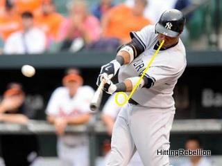 Robinson Cano keeping his head still DURING extension and AFTER the contact…once he finishes (at maximum wrist snap and extension) he will allow his head to raise. Do Not let your son/daughter raiser his or her head after contact…ever. It only leads to pre-contact problems and balance issues.
