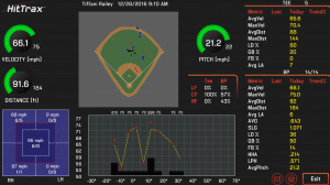 Tiffani Railey HitTrax Data Round 1