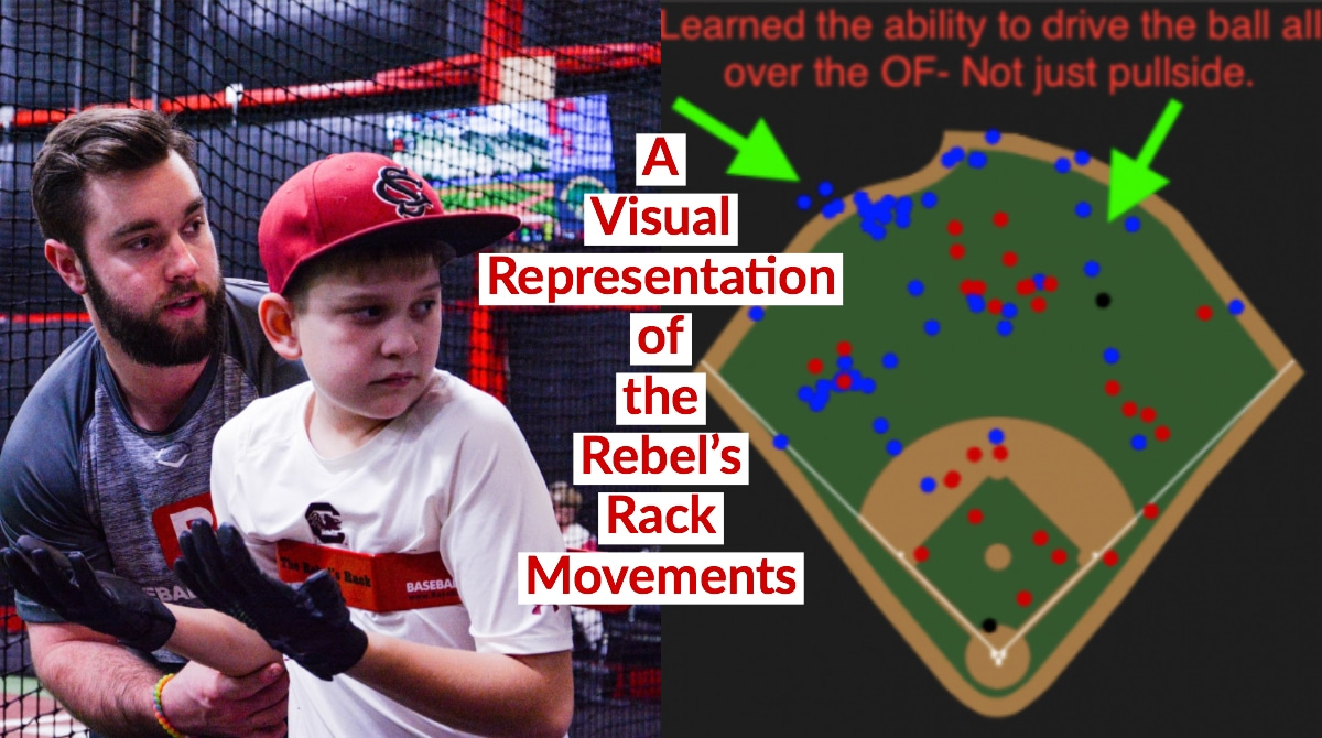 A Visual Representation of the Rebel's Rack Movement