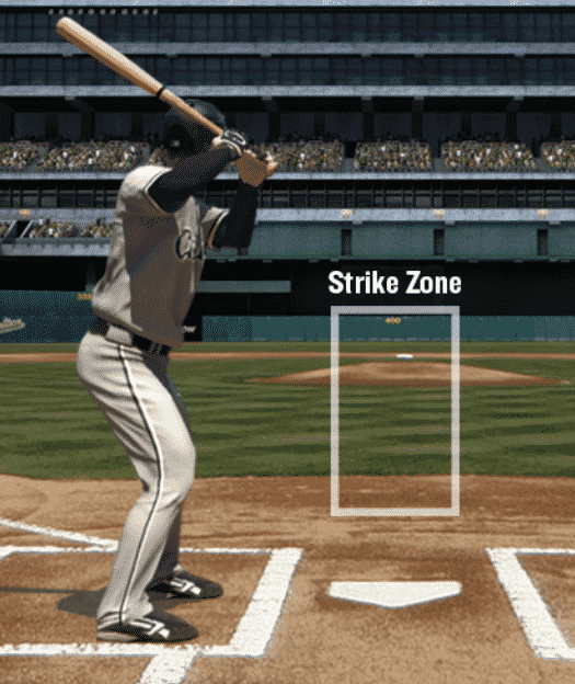 Picture From MLB Desbribing the Strike Zone