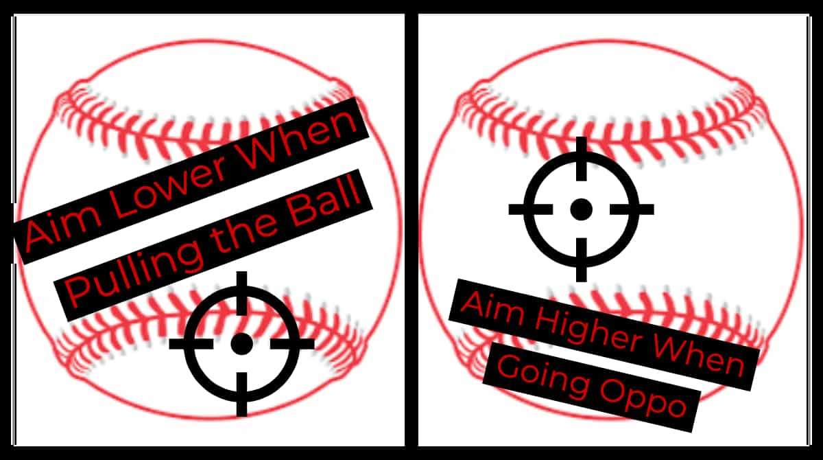 Visual Cues For Hitting The Ball Harder
