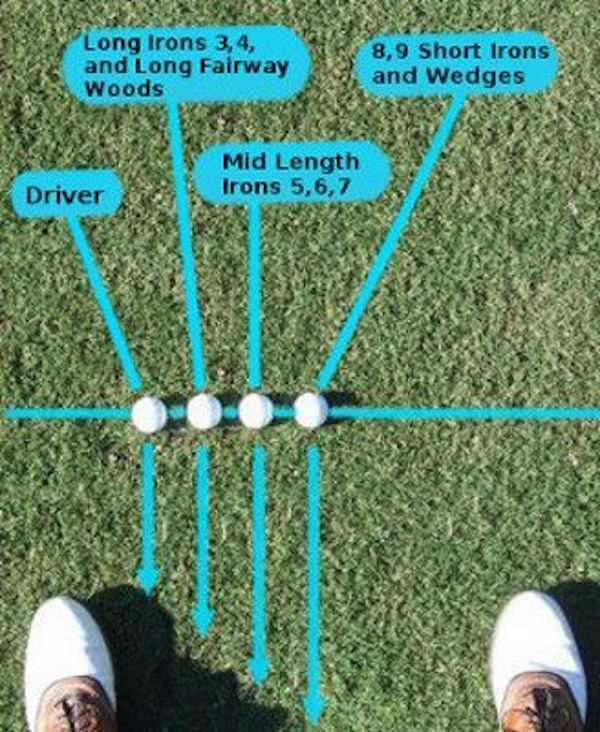 Golf Positioning Line Drives