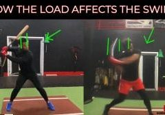 How the Load Affects the Swing